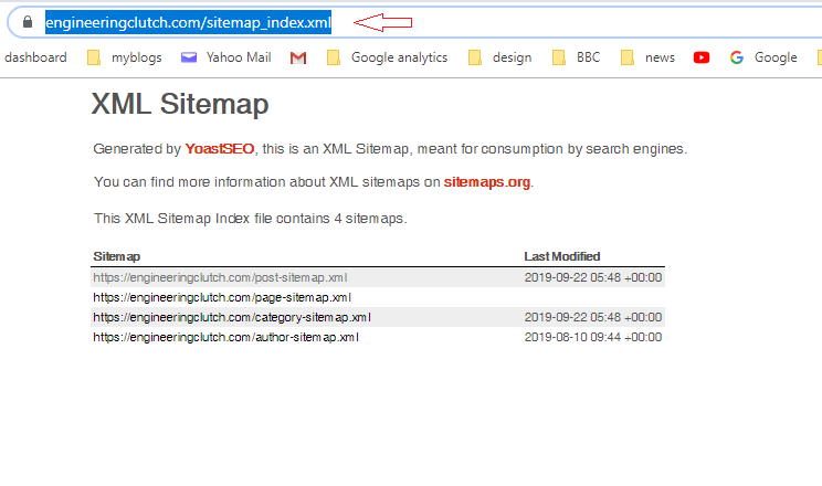 XML site map URL