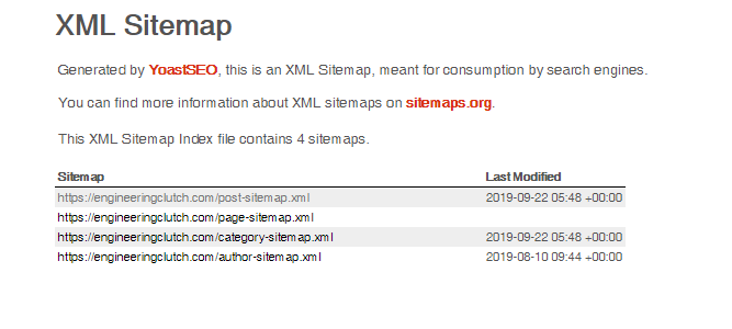 what an XML sitemap looks like
