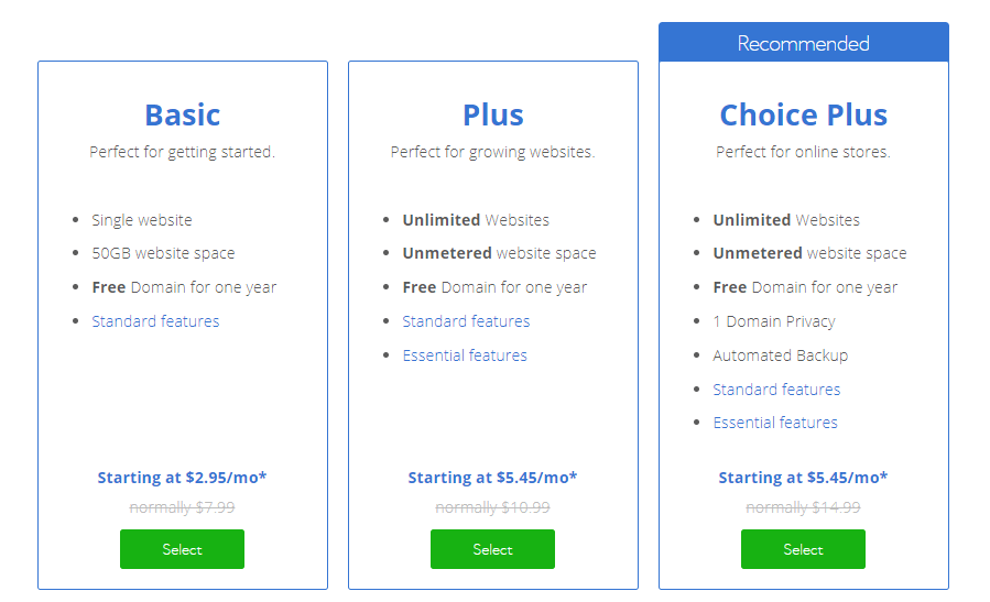 Different bluehost hosting plans
