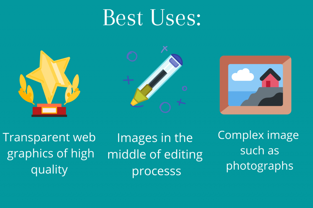 Best uses of PNG image type, Image Optimization for WordPress
