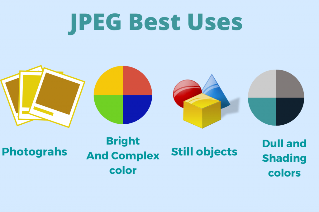 Best uses for JPEG image type,Image Optimization for WordPress