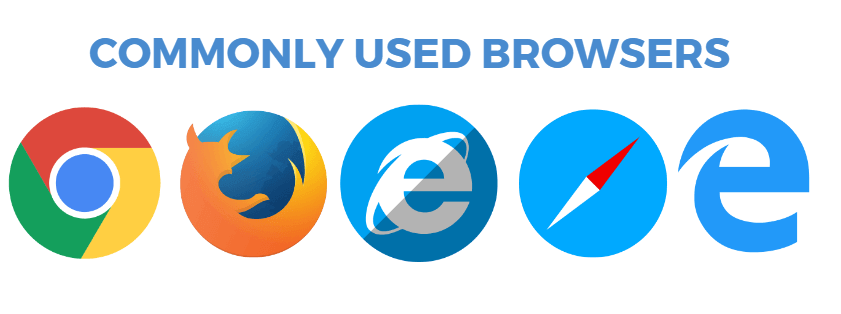 check website display on commonly used browsers