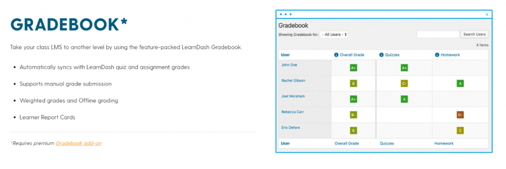 Create a Gradebook for your online class